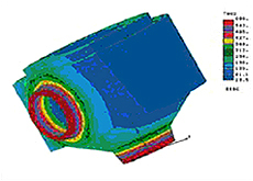 Finite Element Analyse (FEA)